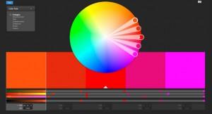 روانشناسی رنگ ها در طراحی سایت